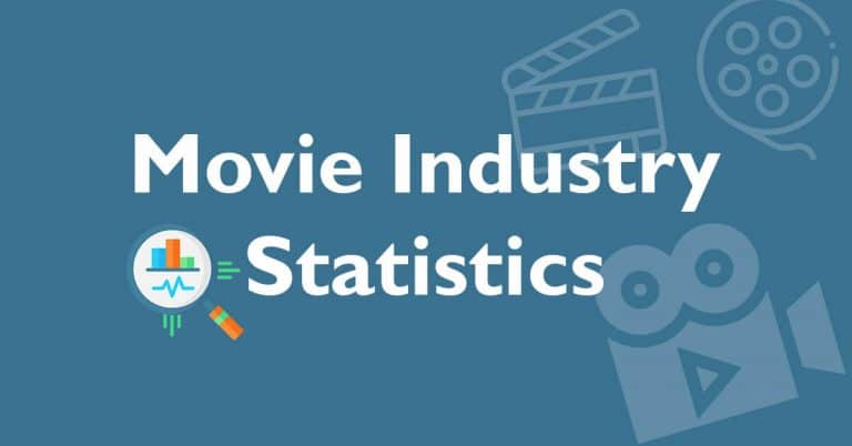 movie industry statistics