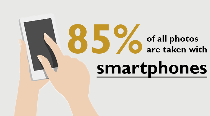85% of all photos are taken with smartphones